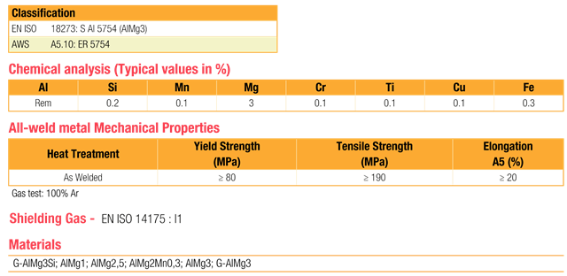 5a2134da1 Dĺžka drôtu: 1 m